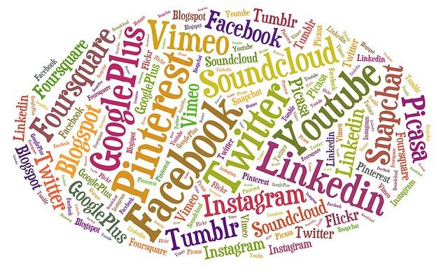 Kiedy i jak często publikować w mediach społecznościowych?